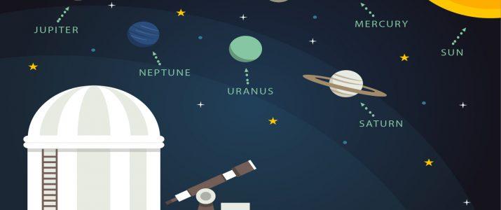 Planetarij